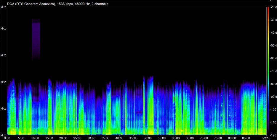Orca Umbrella Blu 5.0 Spek Info